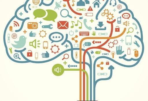 Blending Digital Marketing with psychology